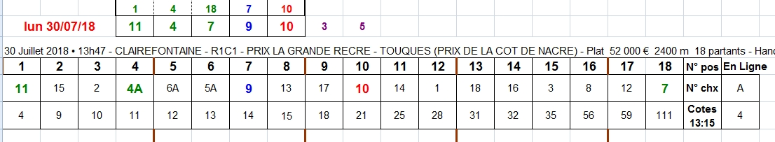 30/07/2018 --- CLAIREFONTAINE --- R1C1 --- Mise 3 € => Gains 0 €. Scree354
