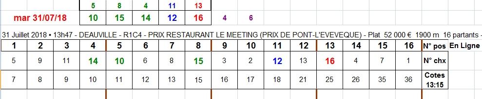 31/07/2018 --- DEAUVILLE --- R1C4 --- Mise 3 € => Gains 0 €. Scree358