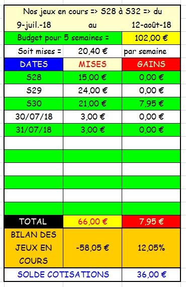 31/07/2018 --- DEAUVILLE --- R1C4 --- Mise 3 € => Gains 0 €. Scree359