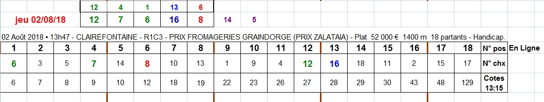 02/08/2018 --- CLAIREFONTAINE --- R1C3 --- Mise 3 € => Gains 0 €. Scree366