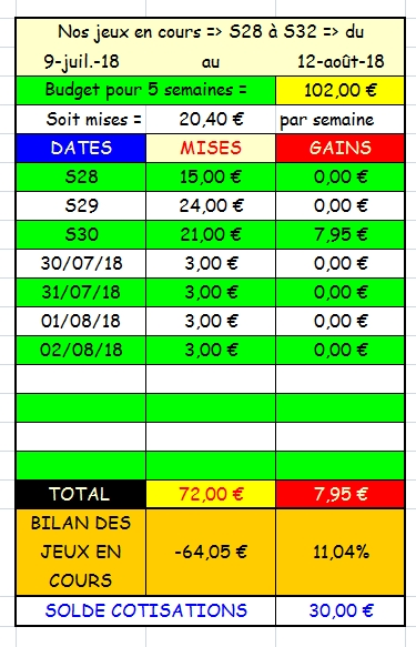 02/08/2018 --- CLAIREFONTAINE --- R1C3 --- Mise 3 € => Gains 0 €. Scree369