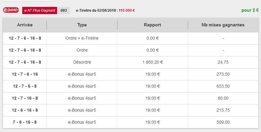 02/08/2018 --- CLAIREFONTAINE --- R1C3 --- Mise 3 € => Gains 0 €. Scree370