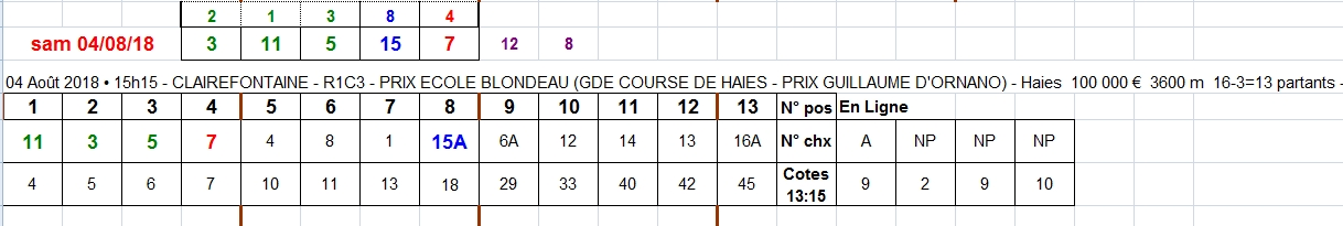 04/08/2018 --- CLAIREFONTAINE --- R1C3 --- Mise 3 € => Gains 0 €. Scree376