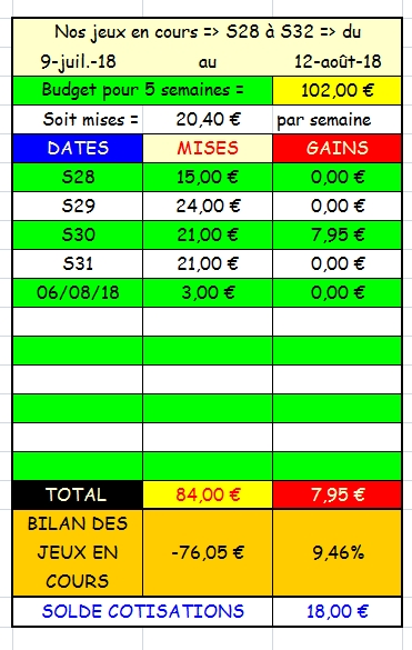 06/08/2018 --- CLAIREFONTAINE --- R1C3 --- Mise 3 € => Gains 0 €. Scree385