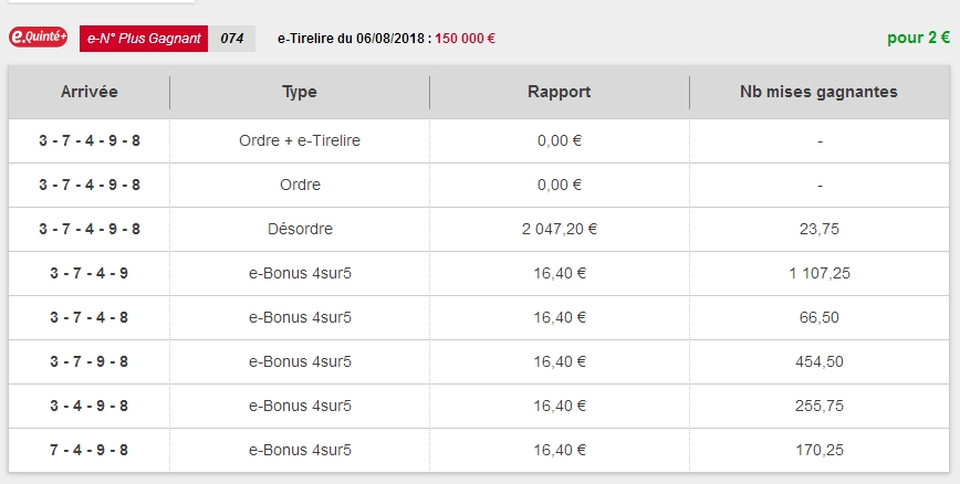 06/08/2018 --- CLAIREFONTAINE --- R1C3 --- Mise 3 € => Gains 0 €. Scree386