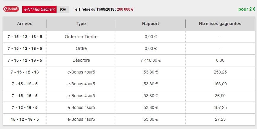 11/08/2018 --- DEAUVILLE --- R1C3 --- Mise 6 € => Gains 0 €. Scree403