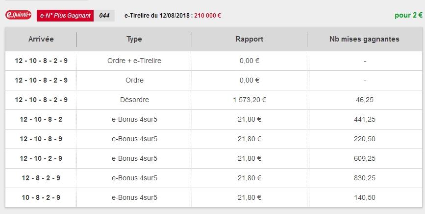 12/08/2018 --- DEAUVILLE --- R1C3 --- Mise 3 € => Gains 0 €. Scree406