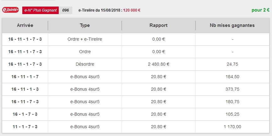 15/08/2018 --- DEAUVILLE --- R1C3 --- Mise 10 € => Gains 20,8 €. Scree411