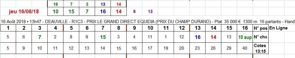 16/08/2018 --- DEAUVILLE --- R1C3 --- Mise 10 € => Gains 0 €. Scree414