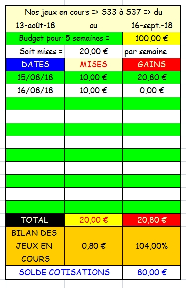 16/08/2018 --- DEAUVILLE --- R1C3 --- Mise 10 € => Gains 0 €. Scree417