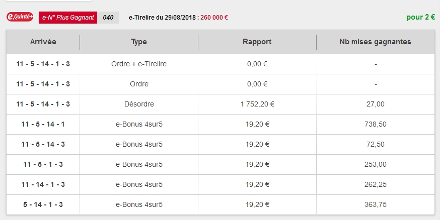 29/08/2018 --- DEAUVILLE --- R1C1 --- Mise 10 € => Gains 0 €. Scree430