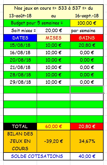 29/08/2018 --- DEAUVILLE --- R1C1 --- Mise 10 € => Gains 0 €. Scree433