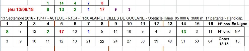 13/09/2018 --- AUTEUIL --- R1C4 --- Mise 10 € => Gains 0 €. Scree440