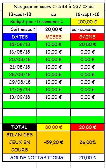 13/09/2018 --- AUTEUIL --- R1C4 --- Mise 10 € => Gains 0 €. Scree442
