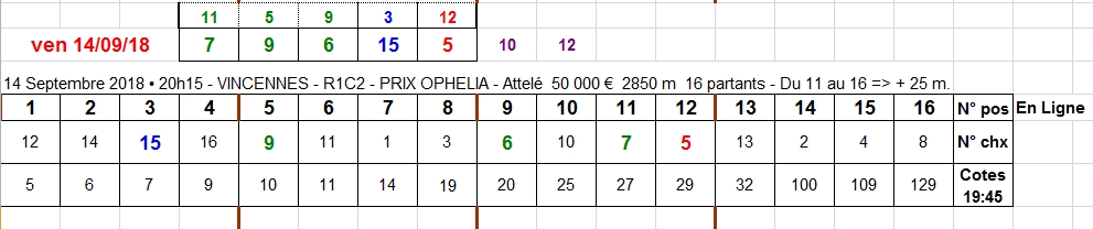 14/09/2018 --- VINCENNES --- R1C2 --- Mise 10 € => Gains 0 €. Scree444