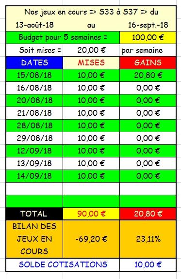 14/09/2018 --- VINCENNES --- R1C2 --- Mise 10 € => Gains 0 €. Scree445