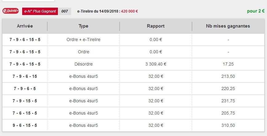 14/09/2018 --- VINCENNES --- R1C2 --- Mise 10 € => Gains 0 €. Scree446