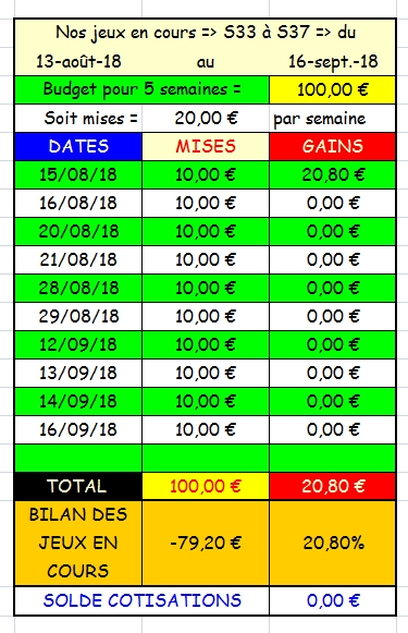 16/09/2018 --- LONGCHAMP --- R1C3 --- Mise 10 € => Gains 0 €. Scree450