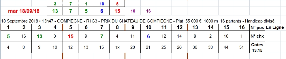 18/09/2018 --- COMPIEGNE --- R1C3 --- Mise 10 € => Gains 0 €. Scree455