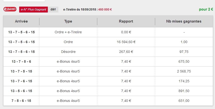 18/09/2018 --- COMPIEGNE --- R1C3 --- Mise 10 € => Gains 0 €. Scree456