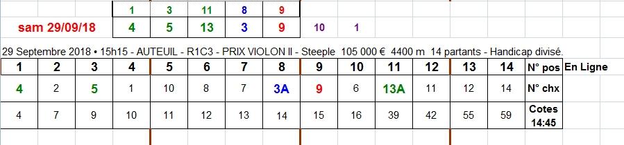 29/09/2018 --- AUTEUIL --- R1C3 --- Mise 10 € => Gains 0 €. Scree468