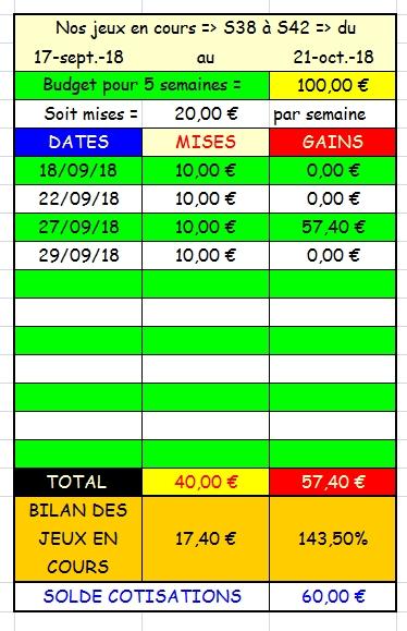 29/09/2018 --- AUTEUIL --- R1C3 --- Mise 10 € => Gains 0 €. Scree470