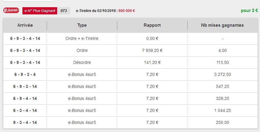 02/10/2018 --- MAISONS-LAFFITTE --- R1C3 --- Mise 10 € => Gains 7,2 €. Scree472