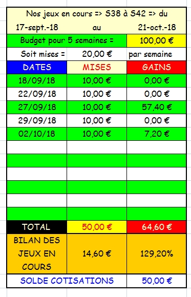02/10/2018 --- MAISONS-LAFFITTE --- R1C3 --- Mise 10 € => Gains 7,2 €. Scree475
