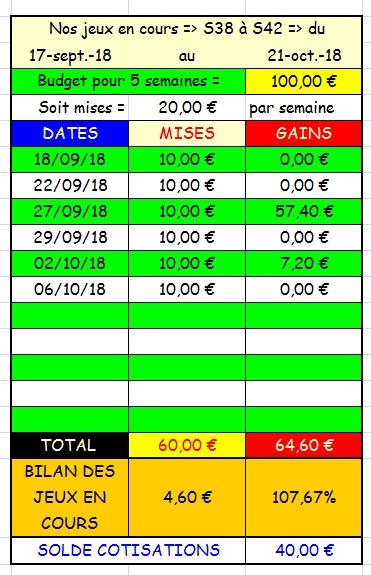 06/10/2018 --- LONGCHAMP --- R1C3 --- Mise 10 € => Gains 0 €. Scree481