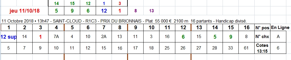 11/10/2018 --- SAINT-CLOUD --- R1C3 --- Mise 10 € => Gains 0 €. Scree487