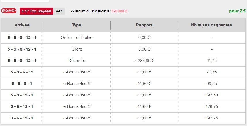 11/10/2018 --- SAINT-CLOUD --- R1C3 --- Mise 10 € => Gains 0 €. Scree488