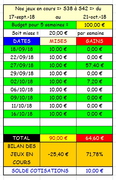 16/10/2018 --- CHANTILLY --- R1C3 --- Mise 10 € => Gains 0 €. Scree494