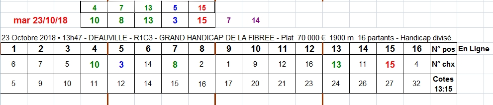 23/10/2018 --- DEAUVILLE --- R1C3 --- Mise 10 € => Gains 0 €. Scree501