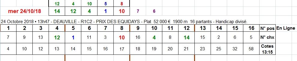 24/10/2018 --- DEAUVILLE --- R1C2 --- Mise 10 € => Gains 0 €. Scree505
