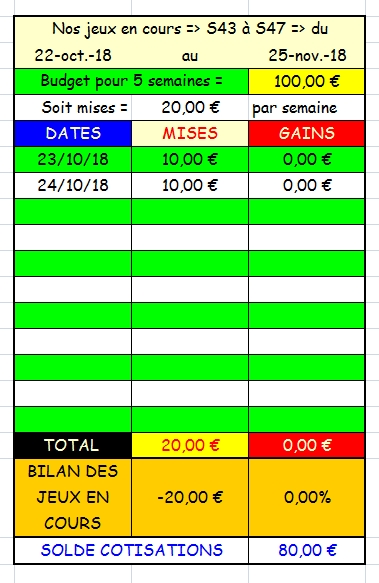 24/10/2018 --- DEAUVILLE --- R1C2 --- Mise 10 € => Gains 0 €. Scree506