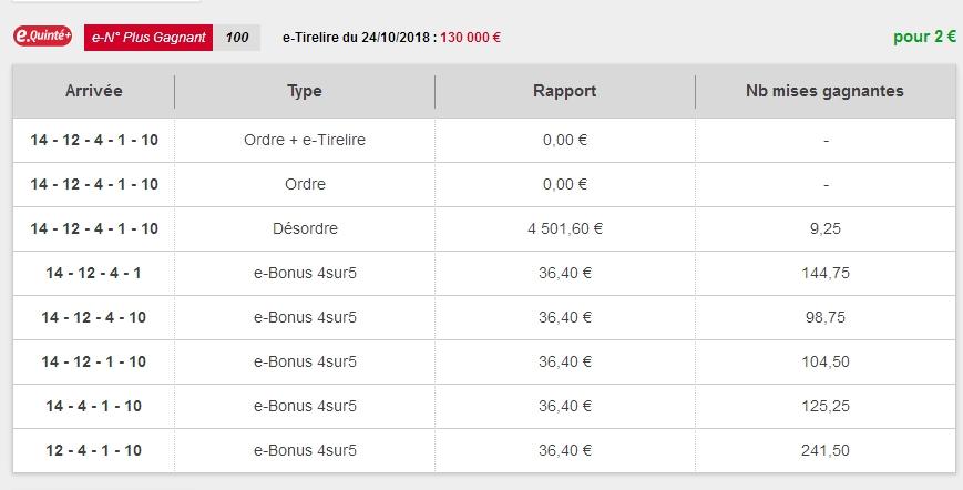 24/10/2018 --- DEAUVILLE --- R1C2 --- Mise 10 € => Gains 0 €. Scree507