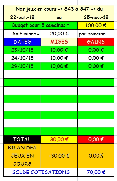 29/10/2018 --- BORELY --- R1C2 --- Mise 10 € => Gains 0 €. Scree510