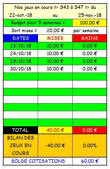 30/10/2018 --- SAINT-CLOUD --- R1C3 --- Mise 10 € => Gains 0 €. Scree514
