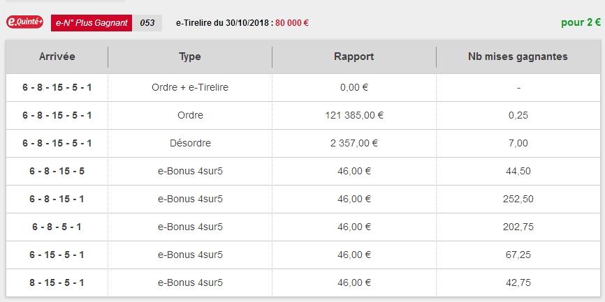 30/10/2018 --- SAINT-CLOUD --- R1C3 --- Mise 10 € => Gains 0 €. Scree515