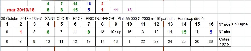 30/10/2018 --- SAINT-CLOUD --- R1C3 --- Mise 10 € => Gains 0 €. Scree516