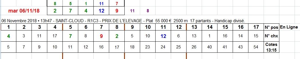 06/11/2018 --- SAINT-CLOUD --- R1C3 --- Mise 10 € => Gains 16,4 €. Scree519