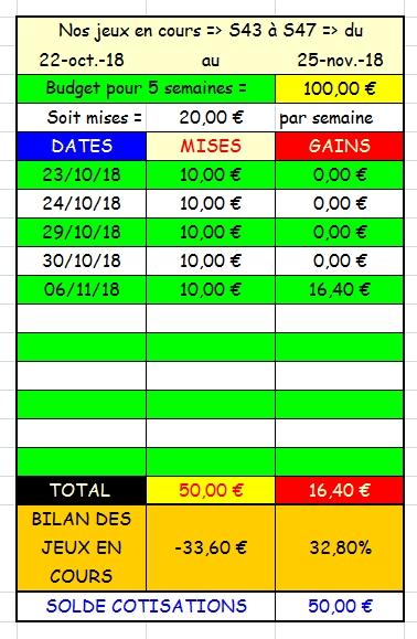 06/11/2018 --- SAINT-CLOUD --- R1C3 --- Mise 10 € => Gains 16,4 €. Scree521