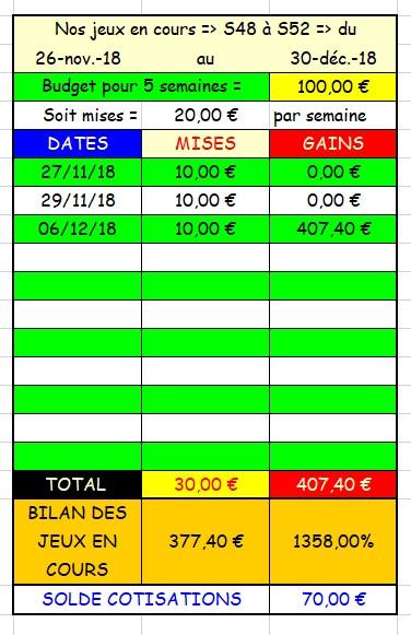 06-12-2018 --- VINCENNES --- R1C1 --- Mise 10 € => Gains 407,4 €. Scree538