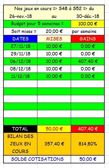 10-12-2018 ---CAGNES-SUR-MER --- R1C2 --- Mise 10 € => Gains 0 €. Scree547