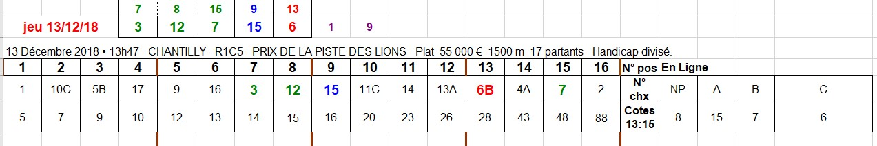 13-12-2018 --- CHANTILLY --- R1C5 --- Mise 10 € => Gains 0 €. Scree552