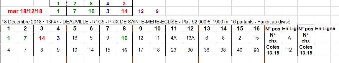 18-12-2018 ---DEAUVILLE --- R1C5 --- Mise 10 € => Gains 3,2 €. Scree560