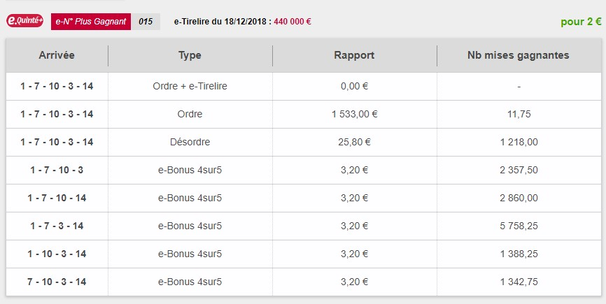 18-12-2018 ---DEAUVILLE --- R1C5 --- Mise 10 € => Gains 3,2 €. Scree561