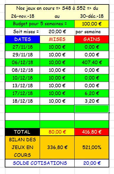 18-12-2018 ---DEAUVILLE --- R1C5 --- Mise 10 € => Gains 3,2 €. Scree562