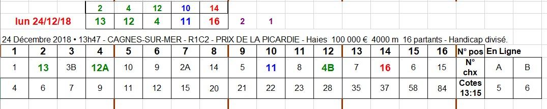 24-12-2018 ---CAGNES-SUR-MER --- R1C2 --- Mise 10 € => Bonus fidélité 6 €. Scree564