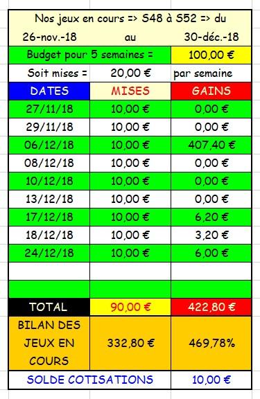 24-12-2018 ---CAGNES-SUR-MER --- R1C2 --- Mise 10 € => Bonus fidélité 6 €. Scree567